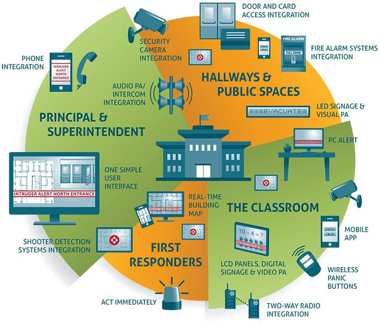 lsi education k12 infographic